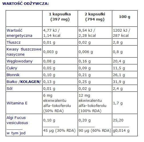 Colvita 60 kolagen w tabletkach kapsu ki colvita 60 for Kolagen w tabletkach